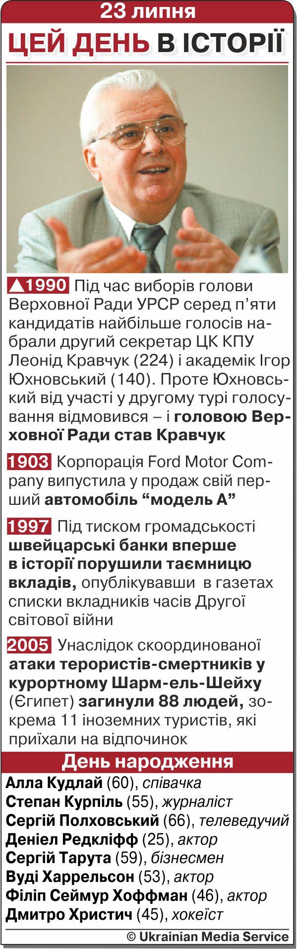 8704-cmyk-ukr
